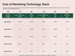 Cost Of Marketing Technology Stack Replacement Cost Ppt Presentation Templates