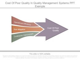 Cost Of Poor Quality In Quality Management Systems Ppt Example