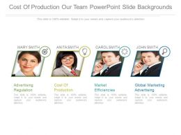 Cost Of Production Our Team Powerpoint Slides Backgrounds