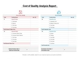 Cost Of Quality Analysis Report