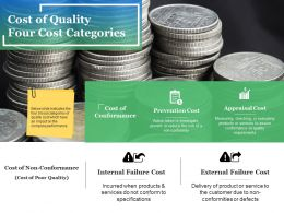 Cost Of Quality Four Cost Categories Ppt Background Designs