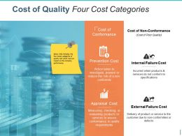 Cost Of Quality Four Cost Categories Ppt Examples