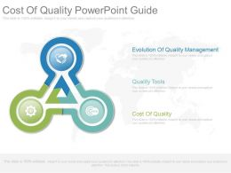 Cost Of Quality Powerpoint Guide
