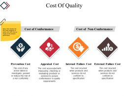 Cost Of Quality Powerpoint Ideas