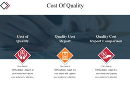 Cost Of Quality Powerpoint Images