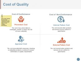 Cost Of Quality Powerpoint Slide Information
