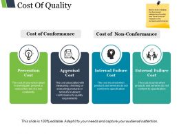 Cost Of Quality Powerpoint Slide Introduction