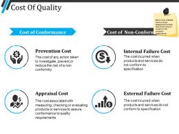 Cost Of Quality Ppt Sample Presentations