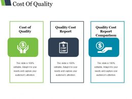Cost Of Quality Ppt Samples Download