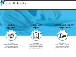 Cost Of Quality Ppt Slide Design