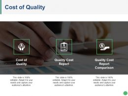 Cost Of Quality Ppt Slides Download