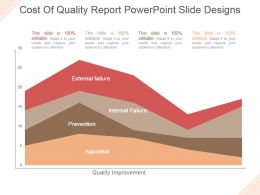 Cost Of Quality Report Powerpoint Slide Designs