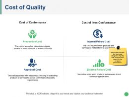 Cost Of Quality Slide Ppt Slide Themes