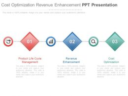Cost Optimization Revenue Enhancement Ppt Presentation