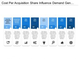 Cost Per Acquisition Share Influence Demand Gen Conversion Business Success