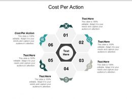 Cost Per Action Ppt Powerpoint Presentation Outline Background Designs Cpb