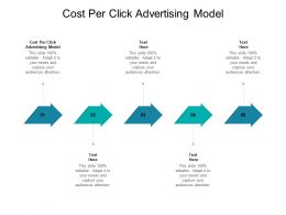Cost Per Click Advertising Model Ppt Powerpoint Presentation Summary Cpb