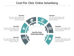 Cost Per Click Online Advertising Ppt Powerpoint Presentation Slides Structure Cpb