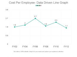 Cost Per Employee Data Driven Line Graph Powerpoint Templates