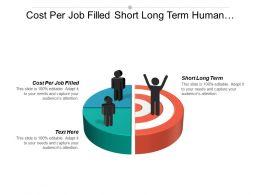 Cost Per Job Filled Short Long Term Human Characteristics