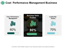 Cost Performance Management Business Sales Process Leadership Tactics Cpb