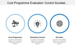 Cost Programme Evaluation Control Societal Environment General Forces Cpb