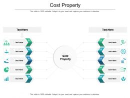 Cost Property Ppt Powerpoint Presentation Visual Aids Cpb