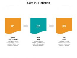 Cost Pull Inflation Ppt Powerpoint Presentation File Graphics Cpb