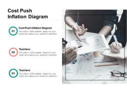 Cost Push Inflation Diagram Ppt Powerpoint Presentation Portfolio Slide Cpb