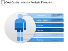 Cost Quality Industry Analysis Divergent Opportunities Operational Planning