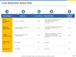 Cost Reduction Action Plan Construction Project Risk Landscape Ppt Microsoft
