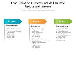 Cost Reduction Elements Include Eliminate Reduce And Increase