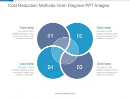 Cost Reduction Methods Venn Diagram Ppt Images