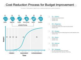 Cost Reduction Process For Budget Improvement