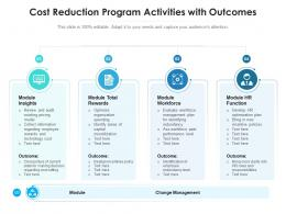 Cost Reduction Program Activities With Outcomes