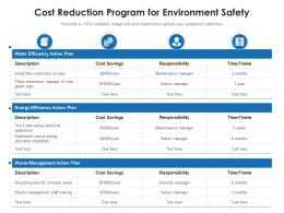 Cost Reduction Program For Environment Safety
