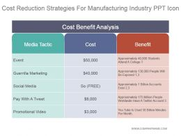 Cost Reduction Strategies For Manufacturing Industry Ppt Icon