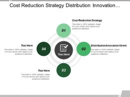Cost Reduction Strategy Distribution Innovation Street Competitive Analysis