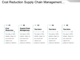 Cost Reduction Supply Chain Management Enterprise Architecture Business Process