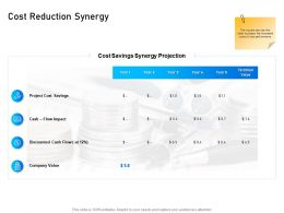 Cost Reduction Synergy Impact M2314 Ppt Powerpoint Presentation Professional Guide