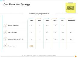 Cost Reduction Synergy M3028 Ppt Powerpoint Presentation Icon Format