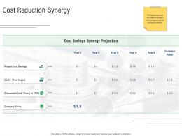Cost Reduction Synergy M And A Synergy Ppt Powerpoint Presentation Inspiration Rules