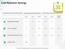 Cost Reduction Synergy Ppt Powerpoint Presentation Outline Graphics Tutorials