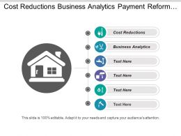 Cost Reductions Business Analytics Payment Reform Value Based