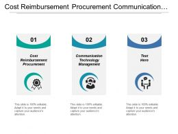Cost Reimbursement Procurement Communication Technology Management Cpb