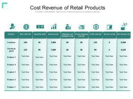 Cost Revenue Of Retail Products