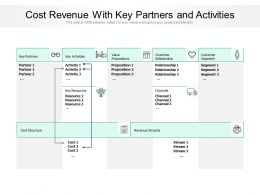 Cost Revenue With Key Partners And Activities