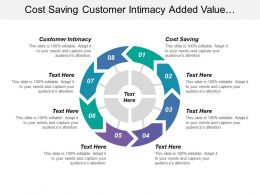 Cost Saving Customer Intimacy Added Value Business Excellence