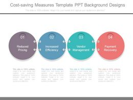 Cost Saving Measures Template Ppt Background Designs