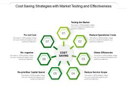 Cost Saving Strategies With Market Testing And Effectiveness
